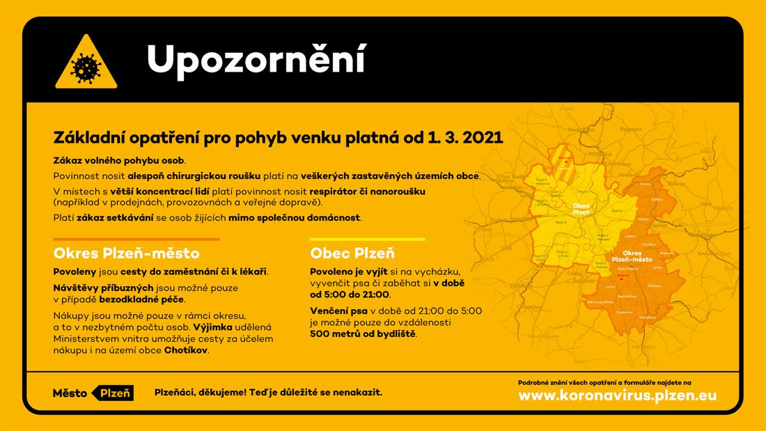 Základní opatření pro pohyb venku platná od 1.3.2021